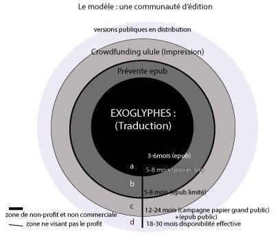 modele-eco_03
