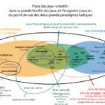 Typo-jeux-imaginaire333